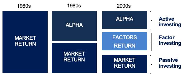 Evolution_performance_metrics_indicator