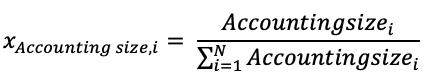 Fundamental_indexing