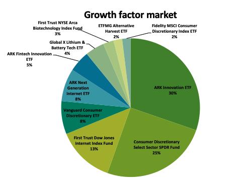 Growth_factor_marketshare