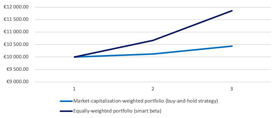 Market_cap_eq