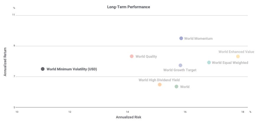 Minimum_volatility_riskreturn