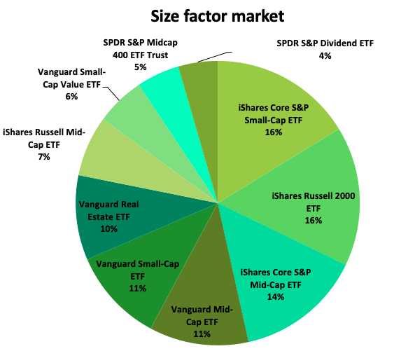 Size_factor_marketshare