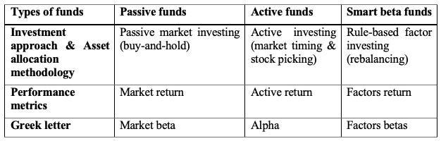 Table_smart_beta_strategies