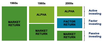 Evolution_portfolio_performance