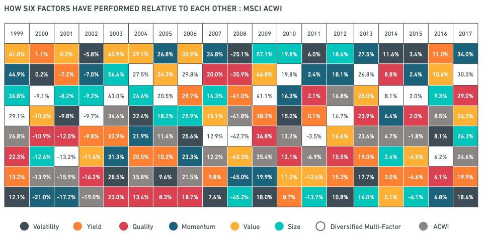 MSCI_historical_performance