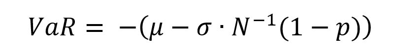VaR Formula